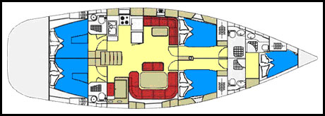 Sailing yacht Mythos II - layout
